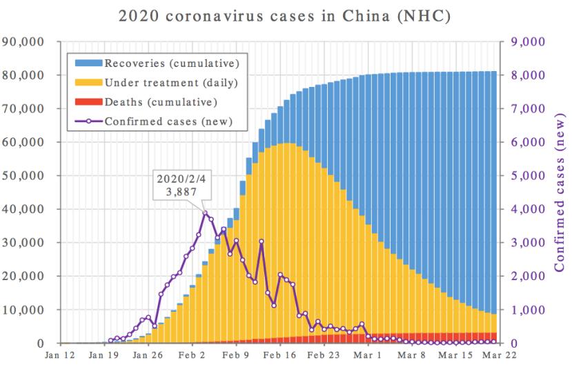 2020_coronavirus_patients_in_China